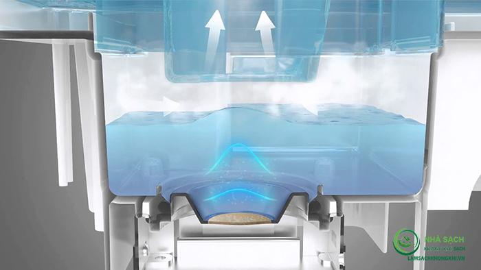máy tạo ẩm không khí boneco u700