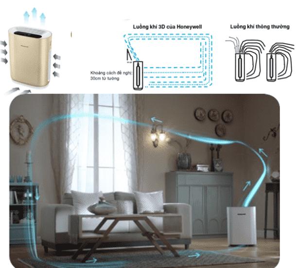 7 máy lọc không khí trong nhà giá rẻ và tốt nhất hiện nay