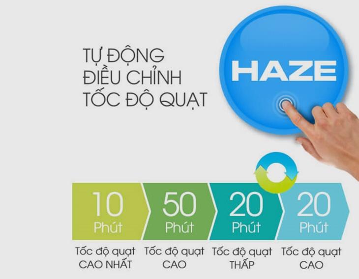 Công dụng của tính năng Haze trên máy lọc không khí Sharp?