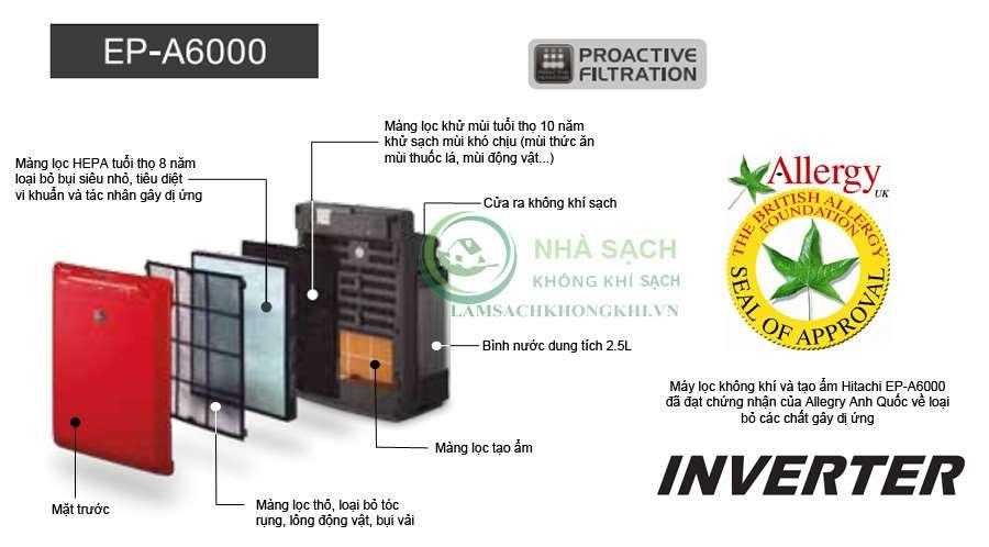 Máy lọc không khí và tạo ẩm Hitachi EP-A6000 - 2