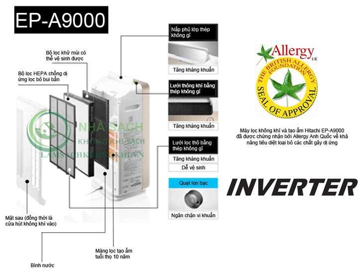 Máy lọc không khí và tạo ẩm Hitachi EP-A9000 - 1