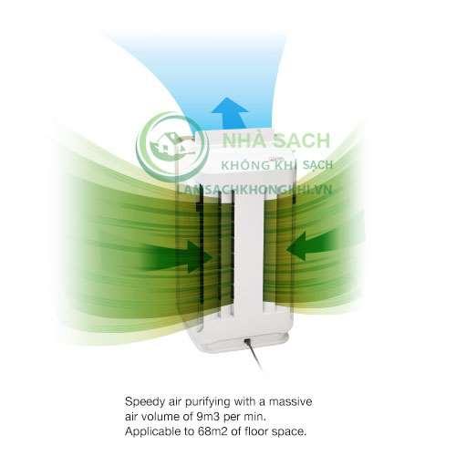 Máy lọc không khí và tạo ẩm Hitachi EP-M70E - 2