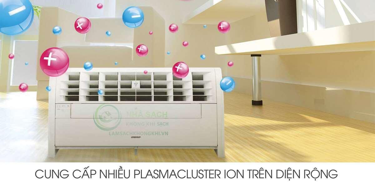Công nghệ Plasmacluster Ion là gì? Tác dụng của Công nghệ Plasmacluster ion